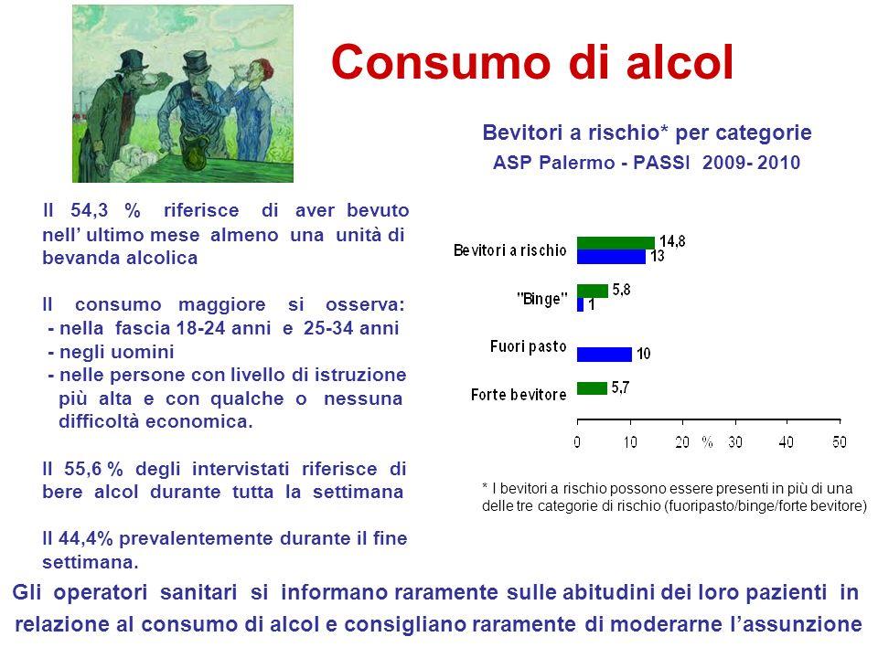 Consumo di alcol Bevitori a rischio* per categorie ASP Palermo - PASSI 2009- 2010 * I bevitori a rischio possono essere presenti in più di una delle t