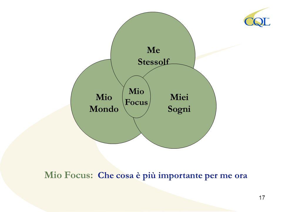 Mio Mondo Mio Focus: Che cosa è più importante per me ora Me Stessolf Miei Sogni Mio Focus 17