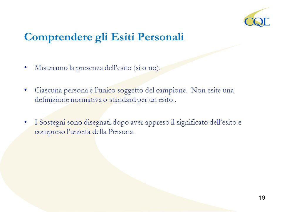 Comprendere gli Esiti Personali Misuriamo la presenza dellesito (sì o no).