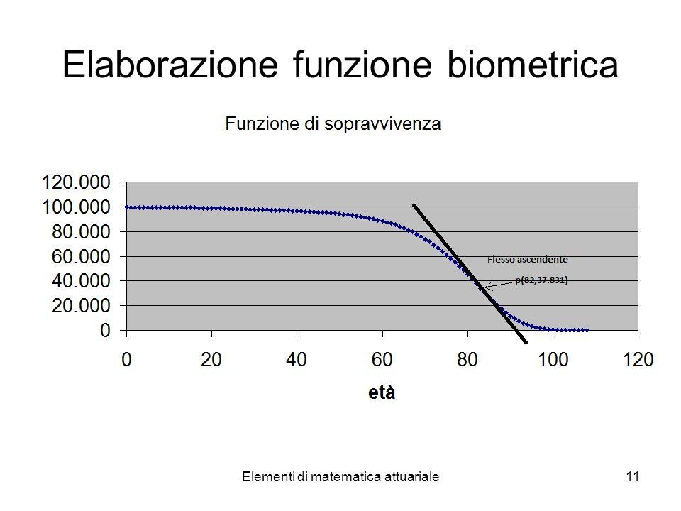 Elementi di matematica attuariale11 Elaborazione funzione biometrica