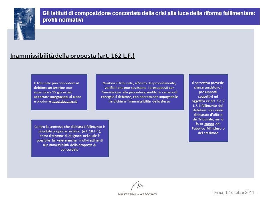 Gli istituti di composizione concordata della crisi alla luce della riforma fallimentare: profili normativi Inammissibilità della proposta (art. 162 L