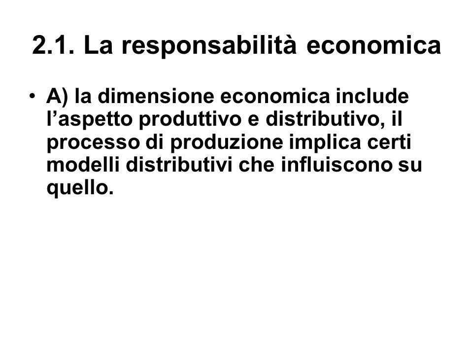 2.1. La responsabilità economica A) la dimensione economica include laspetto produttivo e distributivo, il processo di produzione implica certi modell