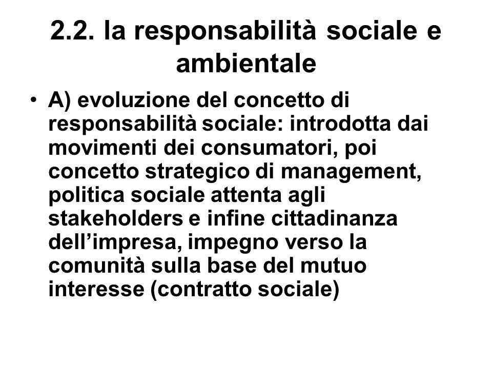 2.2. la responsabilità sociale e ambientale A) evoluzione del concetto di responsabilità sociale: introdotta dai movimenti dei consumatori, poi concet