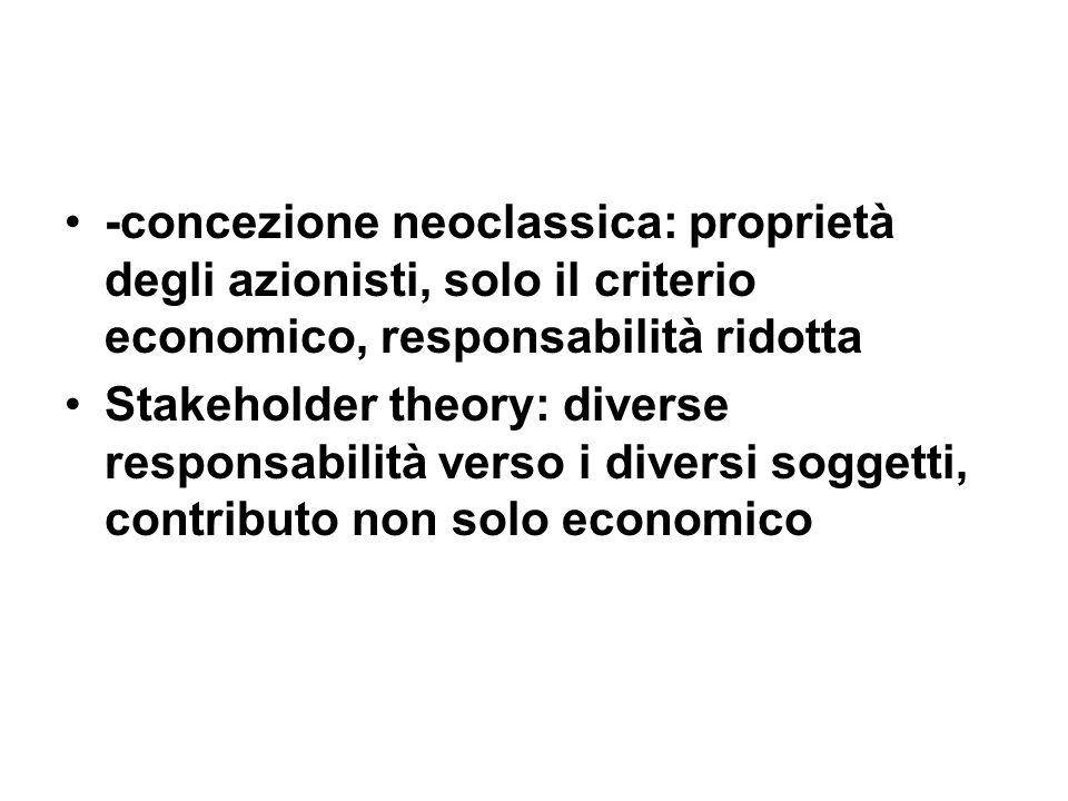 -concezione neoclassica: proprietà degli azionisti, solo il criterio economico, responsabilità ridotta Stakeholder theory: diverse responsabilità verso i diversi soggetti, contributo non solo economico