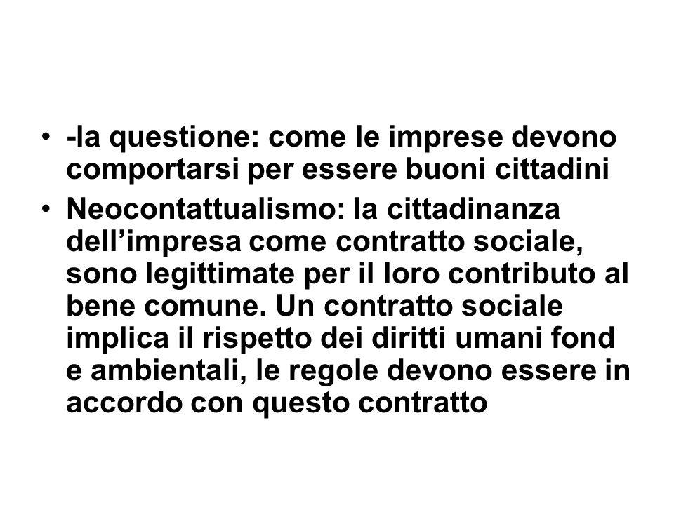 -la questione: come le imprese devono comportarsi per essere buoni cittadini Neocontattualismo: la cittadinanza dellimpresa come contratto sociale, sono legittimate per il loro contributo al bene comune.