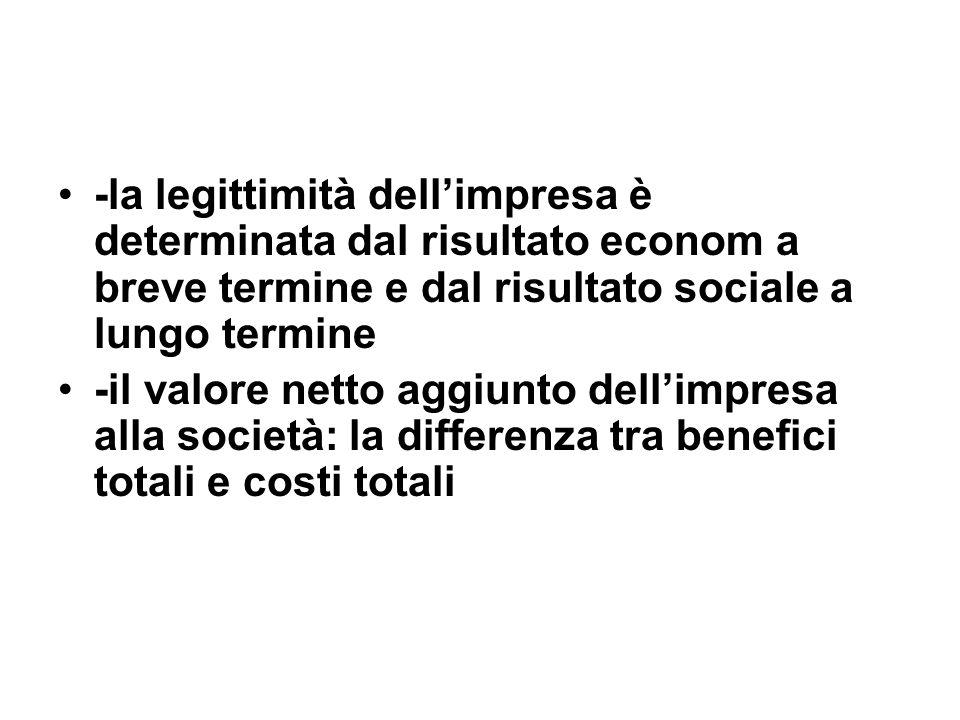 -la legittimità dellimpresa è determinata dal risultato econom a breve termine e dal risultato sociale a lungo termine -il valore netto aggiunto dellimpresa alla società: la differenza tra benefici totali e costi totali