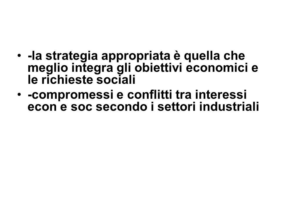 -la strategia appropriata è quella che meglio integra gli obiettivi economici e le richieste sociali -compromessi e conflitti tra interessi econ e soc secondo i settori industriali