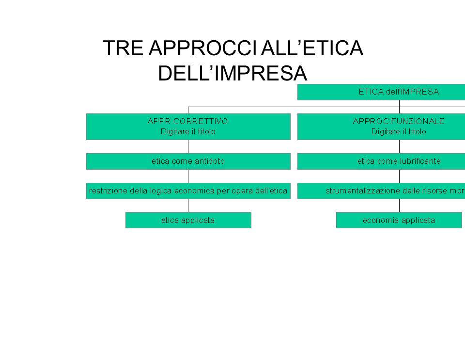 TRE APPROCCI ALLETICA DELLIMPRESA