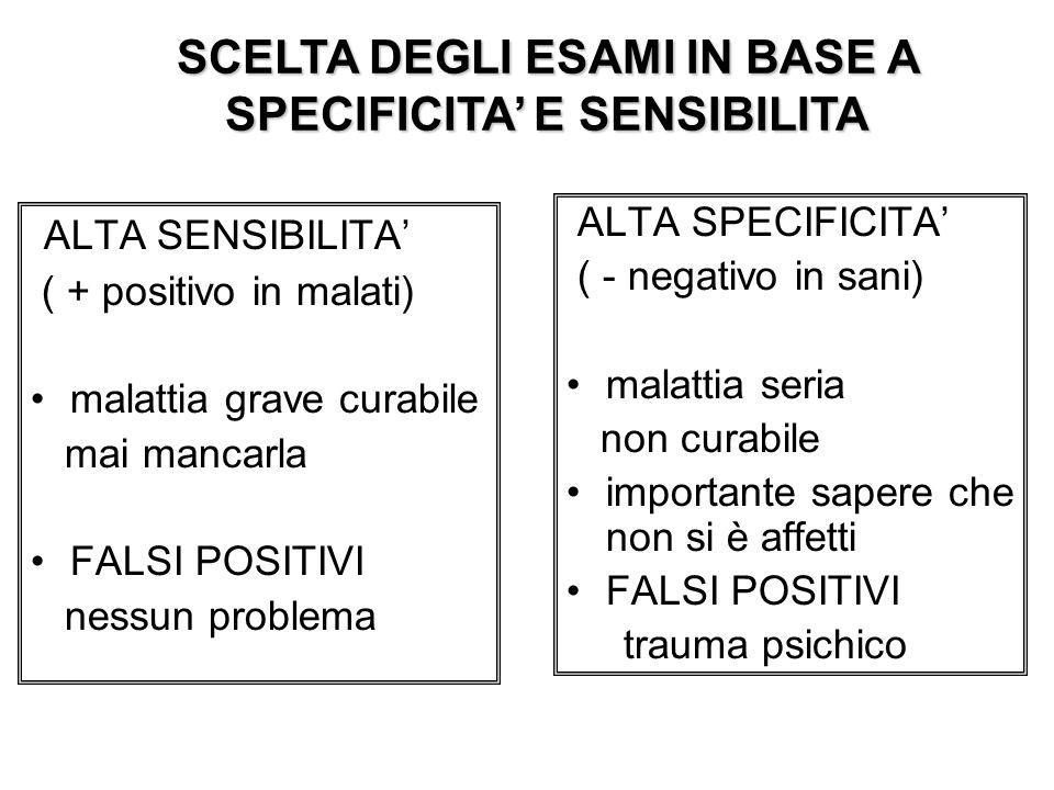 ALTA SENSIBILITA ( + positivo in malati) malattia grave curabile mai mancarla FALSI POSITIVI nessun problema ALTA SPECIFICITA ( - negativo in sani) ma