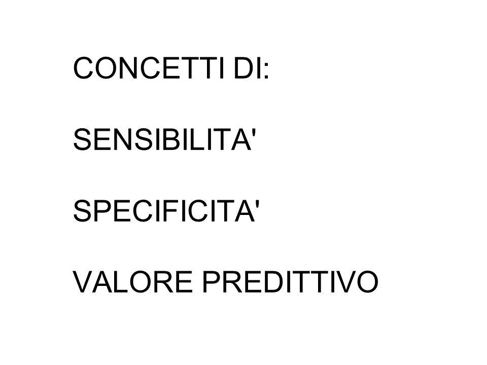 CONCETTI DI: SENSIBILITA' SPECIFICITA' VALORE PREDITTIVO