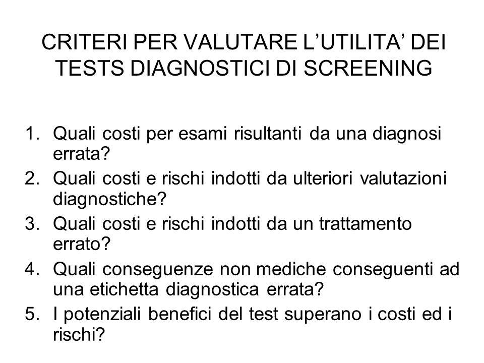 CRITERI PER VALUTARE LUTILITA DEI TESTS DIAGNOSTICI DI SCREENING 1.Quali costi per esami risultanti da una diagnosi errata? 2.Quali costi e rischi ind