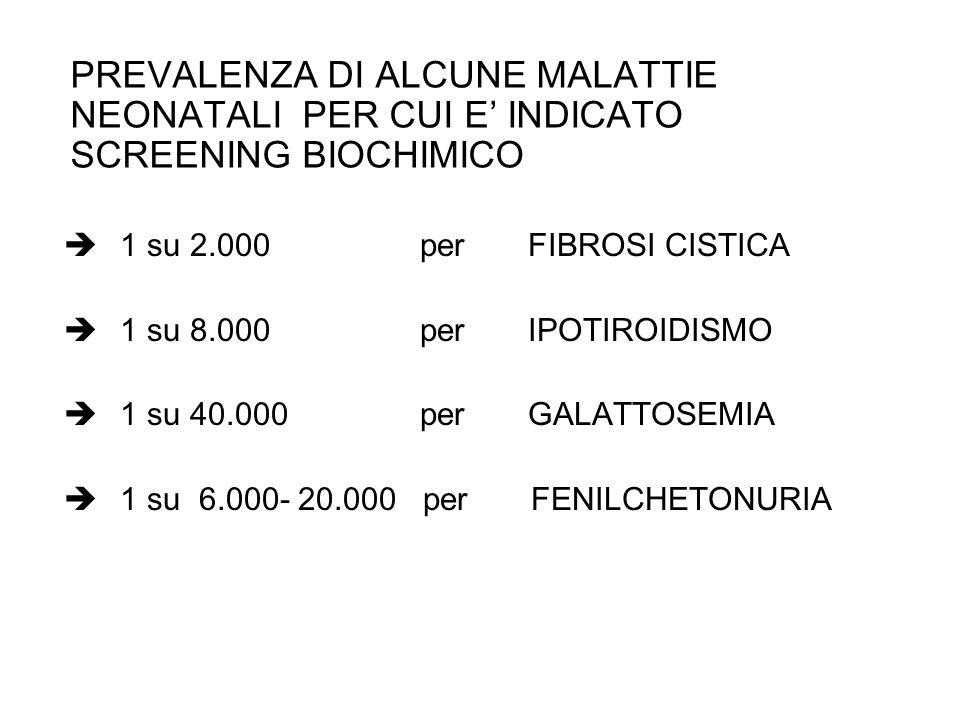 PREVALENZA DI ALCUNE MALATTIE NEONATALI PER CUI E INDICATO SCREENING BIOCHIMICO è 1 su 2.000 per FIBROSI CISTICA è 1 su 8.000 per IPOTIROIDISMO è 1 su