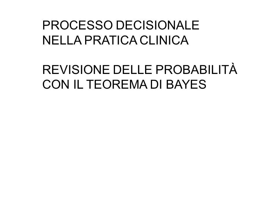 PROCESSO DECISIONALE NELLA PRATICA CLINICA REVISIONE DELLE PROBABILITÀ CON IL TEOREMA DI BAYES