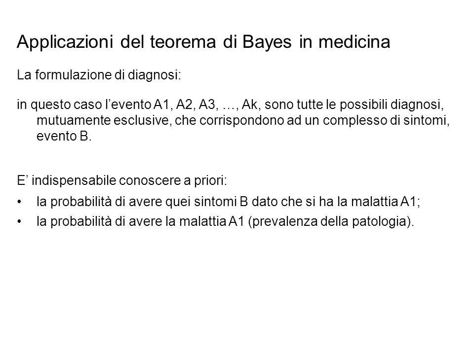 Applicazioni del teorema di Bayes in medicina La formulazione di diagnosi: in questo caso levento A1, A2, A3, …, Ak, sono tutte le possibili diagnosi,