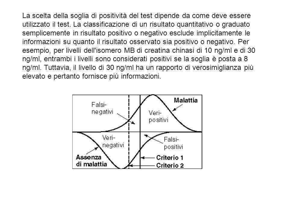 La scelta della soglia di positività del test dipende da come deve essere utilizzato il test. La classificazione di un risultato quantitativo o gradua