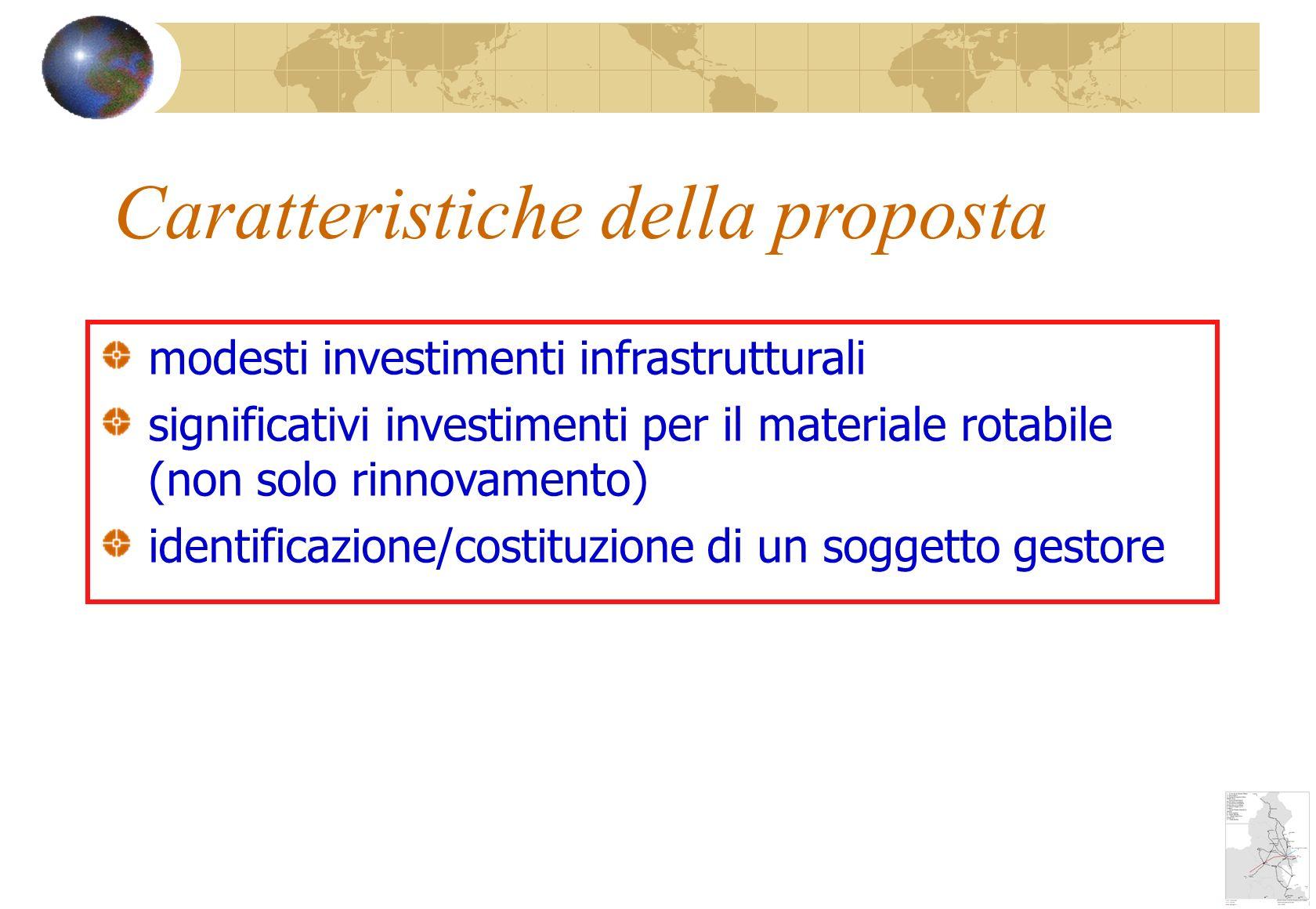 Caratteristiche della proposta modesti investimenti infrastrutturali significativi investimenti per il materiale rotabile (non solo rinnovamento) identificazione/costituzione di un soggetto gestore
