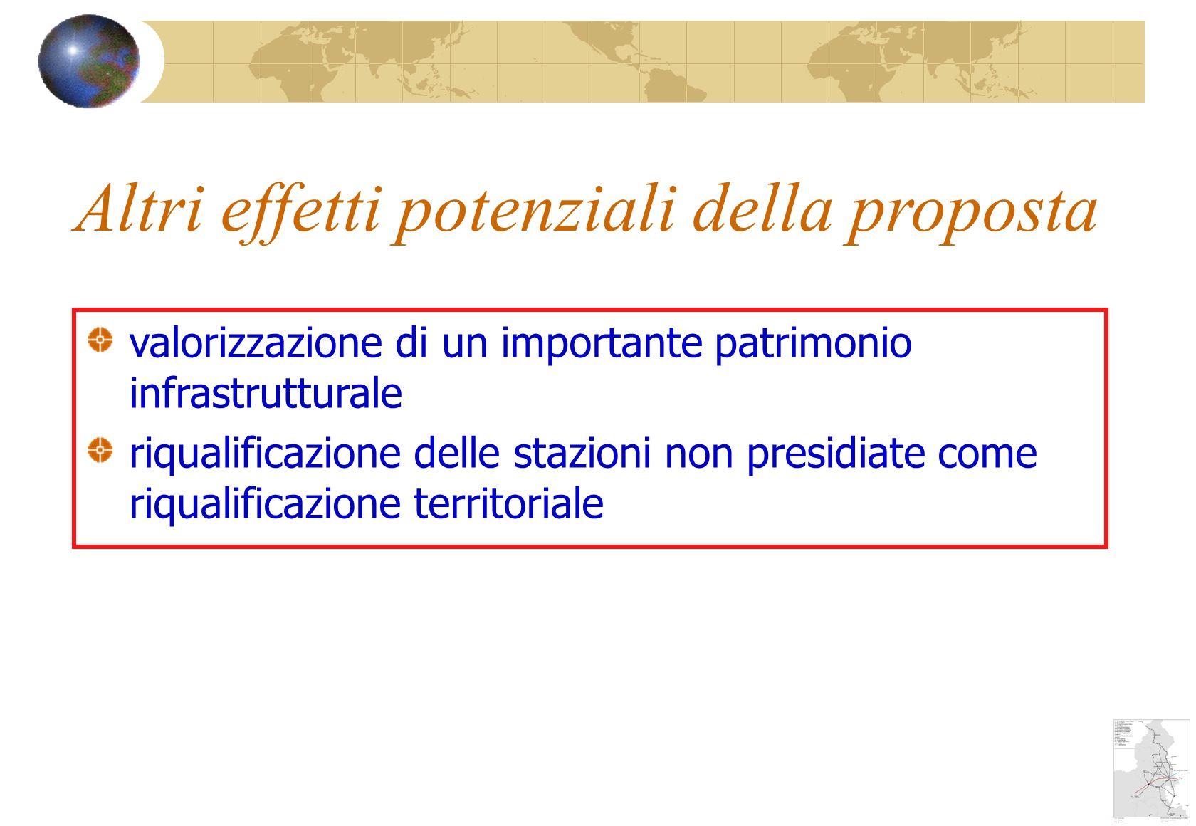 Altri effetti potenziali della proposta valorizzazione di un importante patrimonio infrastrutturale riqualificazione delle stazioni non presidiate come riqualificazione territoriale