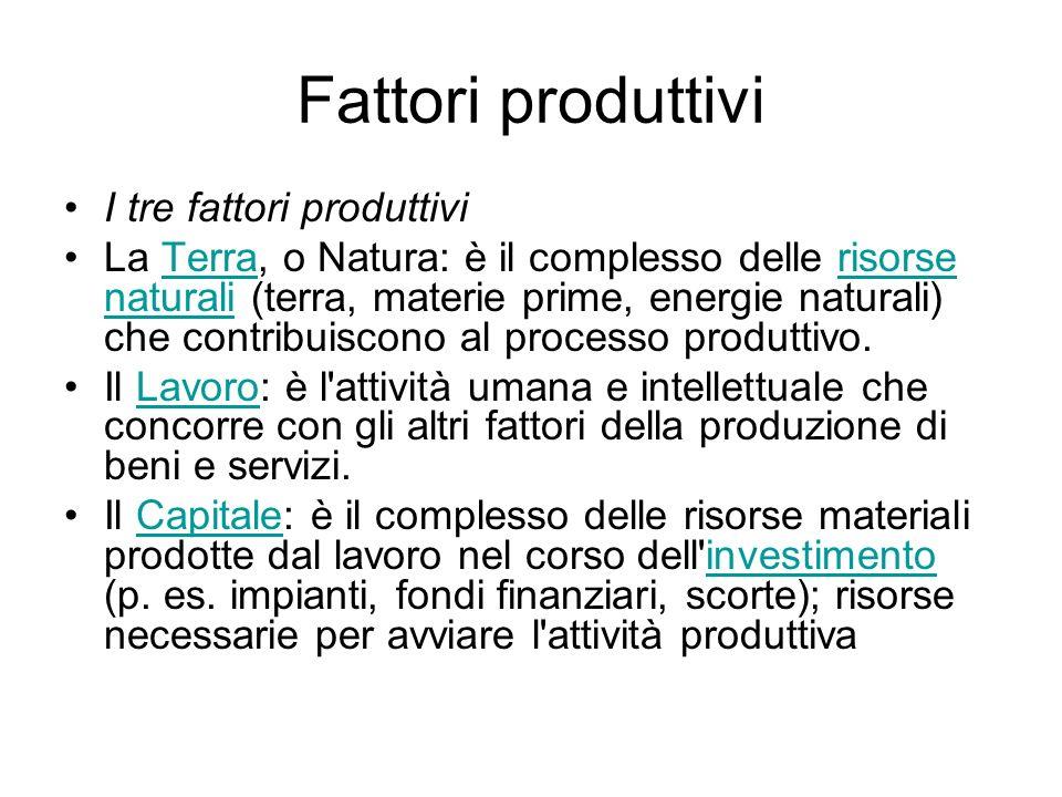 Fattori produttivi I tre fattori produttivi La Terra, o Natura: è il complesso delle risorse naturali (terra, materie prime, energie naturali) che con