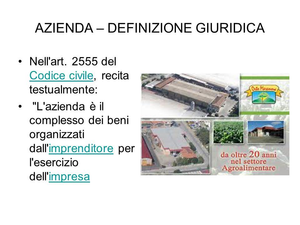AZIENDA – DEFINIZIONE GIURIDICA Nell'art. 2555 del Codice civile, recita testualmente: Codice civile