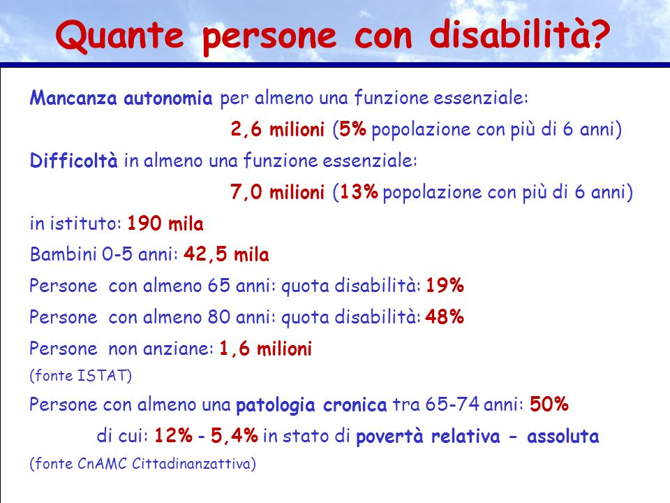 Principi proclamati nelle leggi sono avanzati, ma non esigibili Risorse per la protezione sociale di persone con disabilità (Censis, 2012) : Italia 438 euro pro-capite annuiEuropa (media) 531 euro (+20%) Germania 703 euro (+60% )Regno Unito 754 euro (+72%) Inserimento lavorativo: Italia 18% PcD 45-64 anni occupate (Censis, 2012) Francia 36% Integrazione scolastica: 10% famiglie ricorre in tribunale (2010-2011) Fondo Nazionale per le Politiche Sociali: 2502 milioni (2008) - 340 milioni (2013) Fondo Nazionale per la non autosufficienza: 350 milioni totale: 27% di prima della crisi Il supporto dello Stato