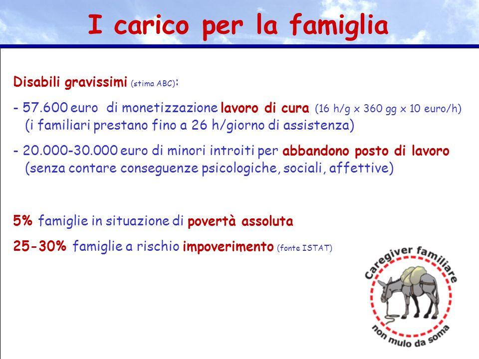 Disabili gravissimi (stima ABC) : - 57.600 euro di monetizzazione lavoro di cura (16 h/g x 360 gg x 10 euro/h) (i familiari prestano fino a 26 h/giorn