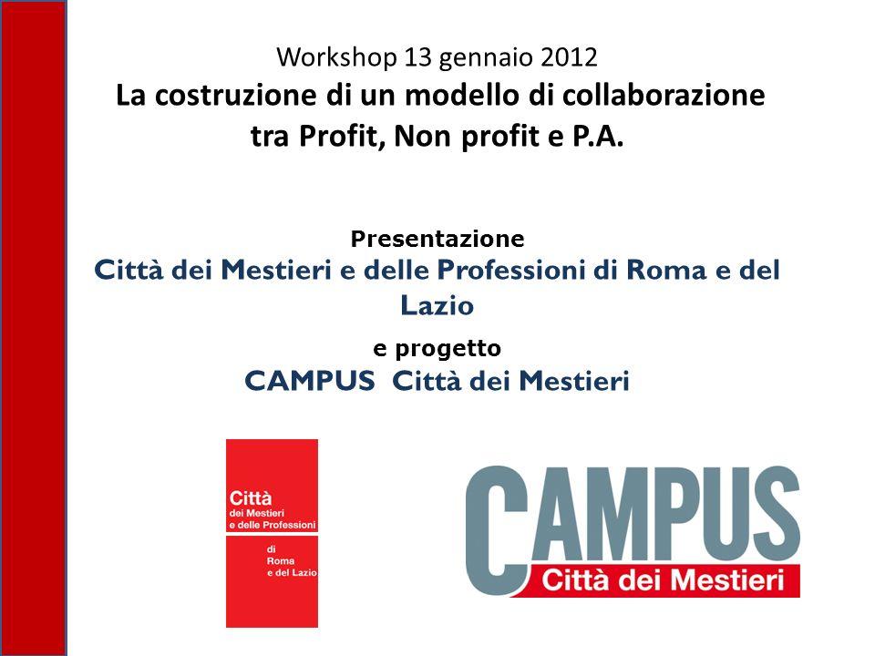 Workshop 13 gennaio 2012 La costruzione di un modello di collaborazione tra Profit, Non profit e P.A. Presentazione Città dei Mestieri e delle Profess
