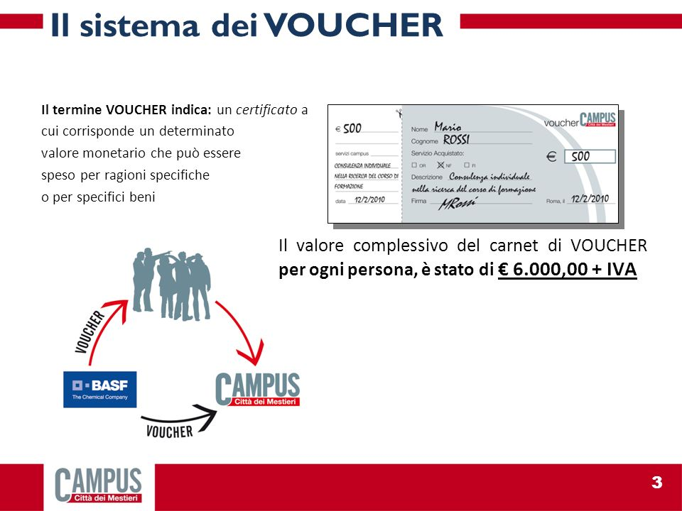 Il termine VOUCHER indica: un certificato a cui corrisponde un determinato valore monetario che può essere speso per ragioni specifiche o per specific