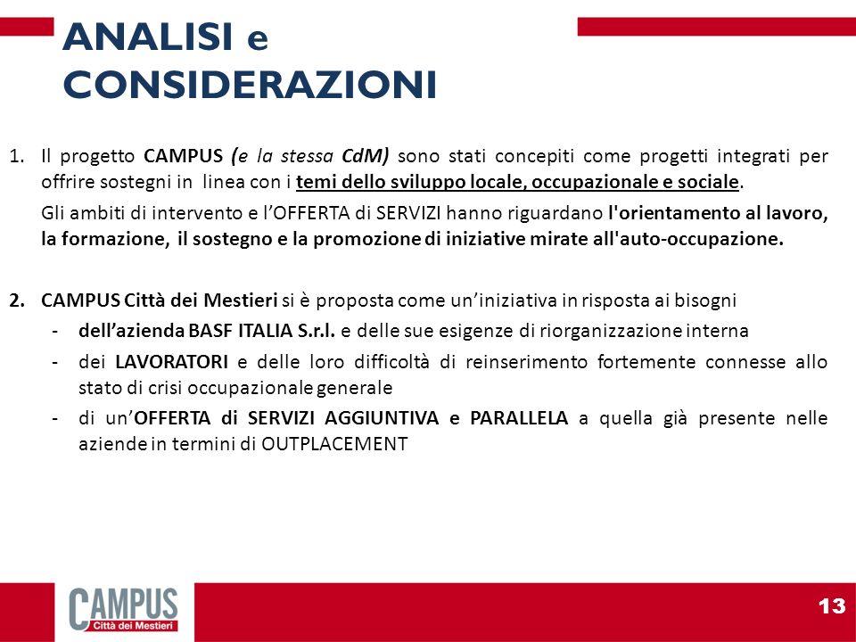 1.Il progetto CAMPUS (e la stessa CdM) sono stati concepiti come progetti integrati per offrire sostegni in linea con i temi dello sviluppo locale, occupazionale e sociale.