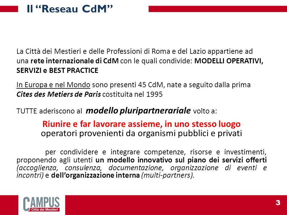 La Città dei Mestieri e delle Professioni di Roma e del Lazio appartiene ad una rete internazionale di CdM con le quali condivide: MODELLI OPERATIVI,