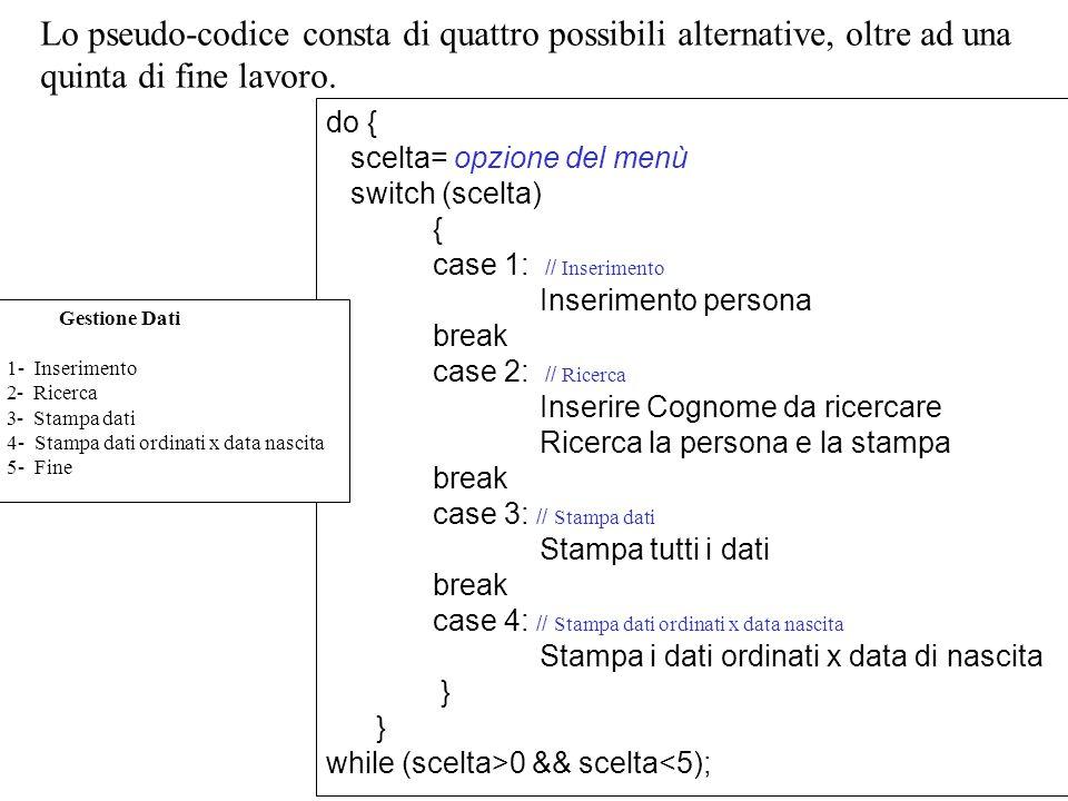 4 Lo pseudo-codice consta di quattro possibili alternative, oltre ad una quinta di fine lavoro. do { scelta= opzione del menù switch (scelta) { case 1