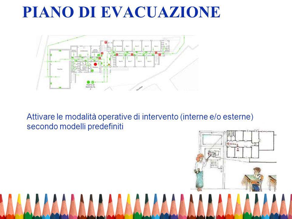 PIANO DI EVACUAZIONE Attivare le modalità operative di intervento (interne e/o esterne) secondo modelli predefiniti