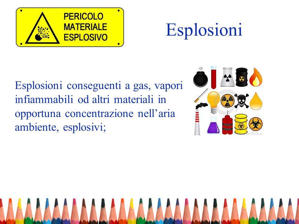 Esplosioni Esplosioni conseguenti a gas, vapori infiammabili od altri materiali in opportuna concentrazione nellaria ambiente, esplosivi;