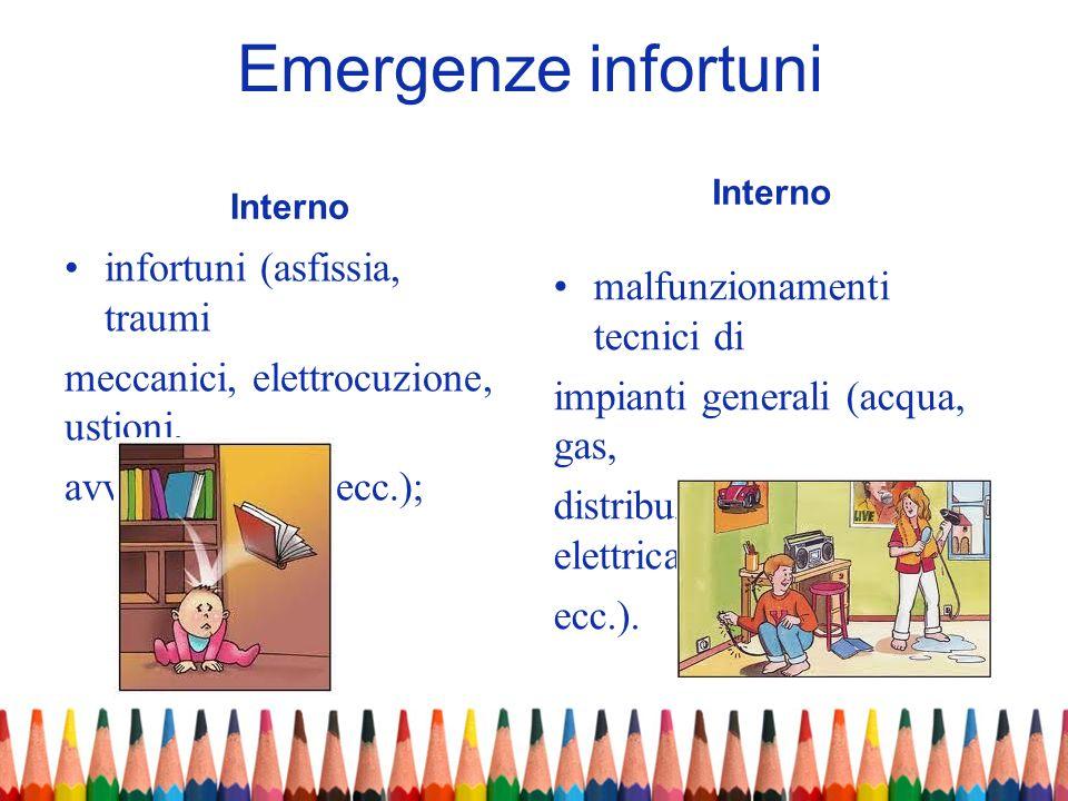 Emergenze infortuni Interno malfunzionamenti tecnici di impianti generali (acqua, gas, distribuzione di energia elettrica ecc.). infortuni (asfissia,
