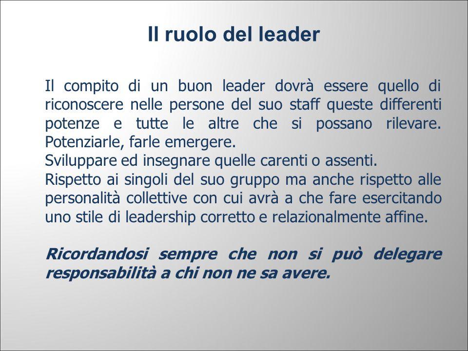 Il compito di un buon leader dovrà essere quello di riconoscere nelle persone del suo staff queste differenti potenze e tutte le altre che si possano