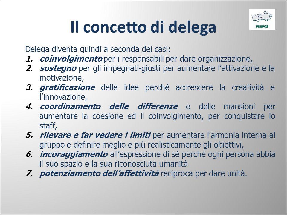 Il concetto di delega Delega diventa quindi a seconda dei casi: 1.coinvolgimento per i responsabili per dare organizzazione, 2.sostegno per gli impegn