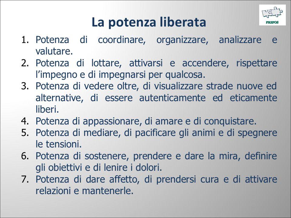 La potenza liberata 1.Potenza di coordinare, organizzare, analizzare e valutare. 2.Potenza di lottare, attivarsi e accendere, rispettare limpegno e di