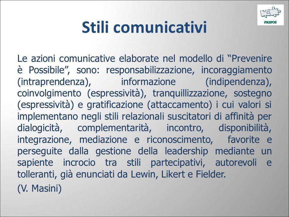 Stili comunicativi Le azioni comunicative elaborate nel modello di Prevenire è Possibile, sono: responsabilizzazione, incoraggiamento (intraprendenza)