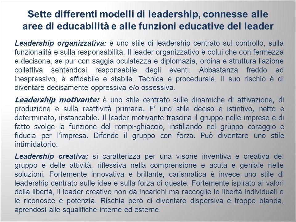 Sette differenti modelli di leadership, connesse alle aree di educabilità e alle funzioni educative del leader Leadership organizzativa: è uno stile d