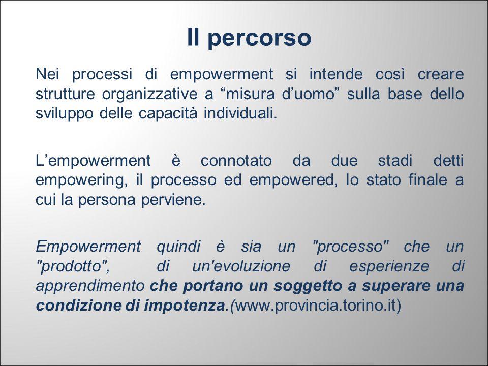 Il percorso Nei processi di empowerment si intende così creare strutture organizzative a misura duomo sulla base dello sviluppo delle capacità individ
