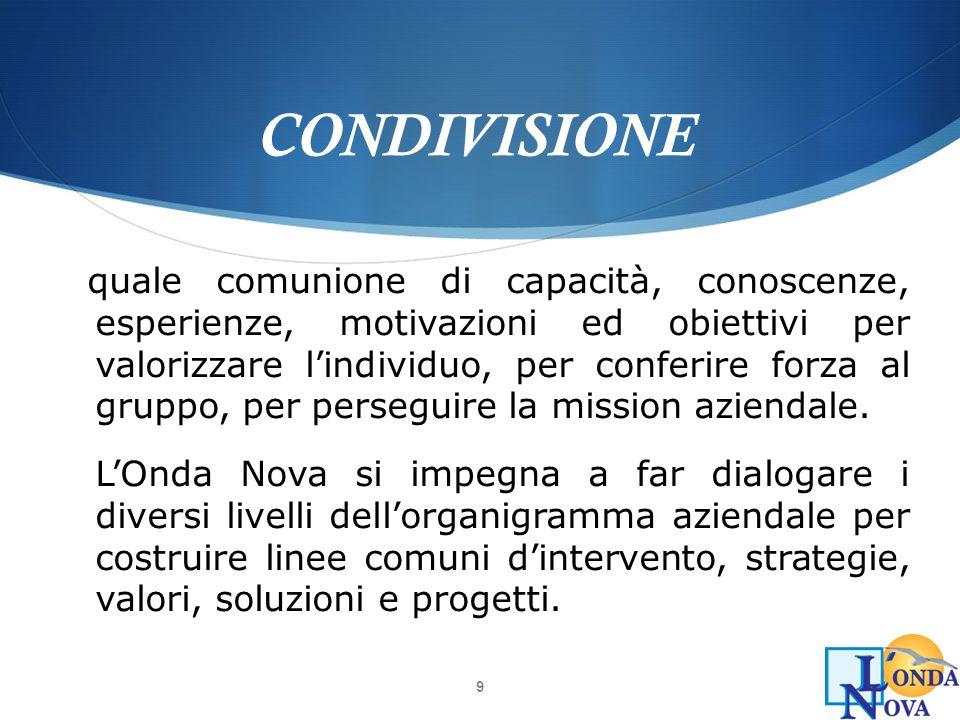 9 CONDIVISIONE quale comunione di capacità, conoscenze, esperienze, motivazioni ed obiettivi per valorizzare lindividuo, per conferire forza al gruppo