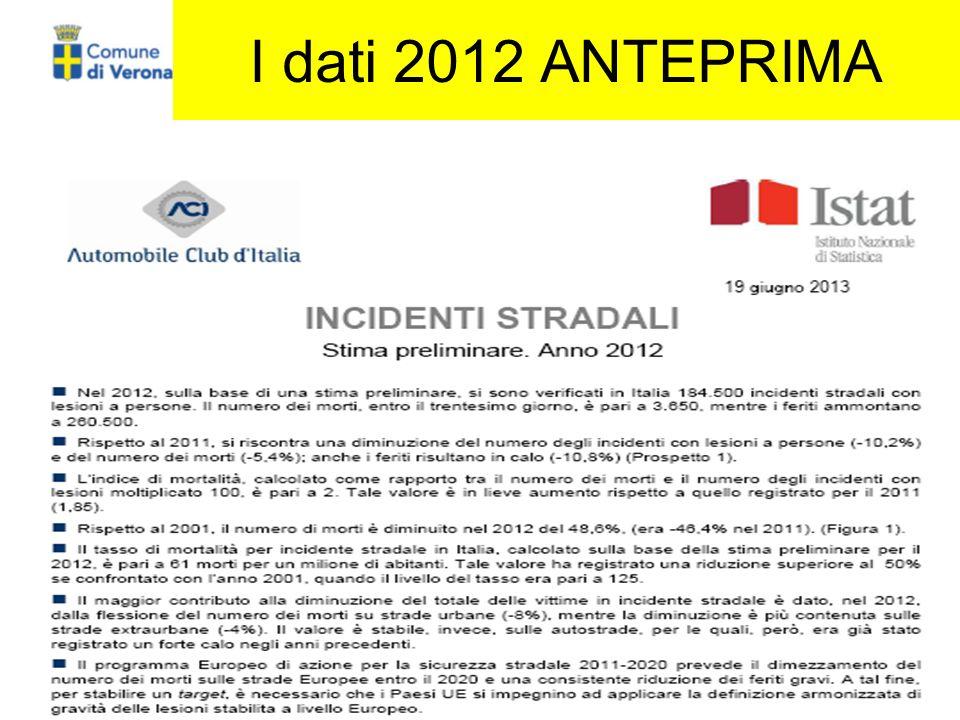 I dati 2012 ANTEPRIMA