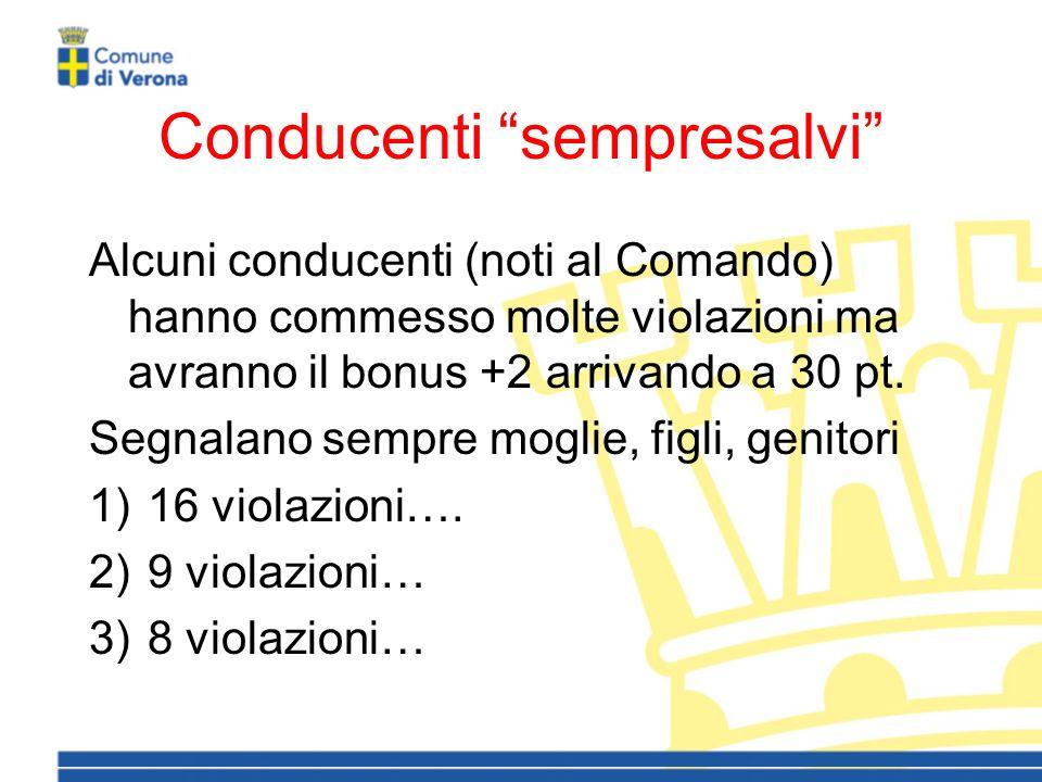 Conducenti sempresalvi Alcuni conducenti (noti al Comando) hanno commesso molte violazioni ma avranno il bonus +2 arrivando a 30 pt.