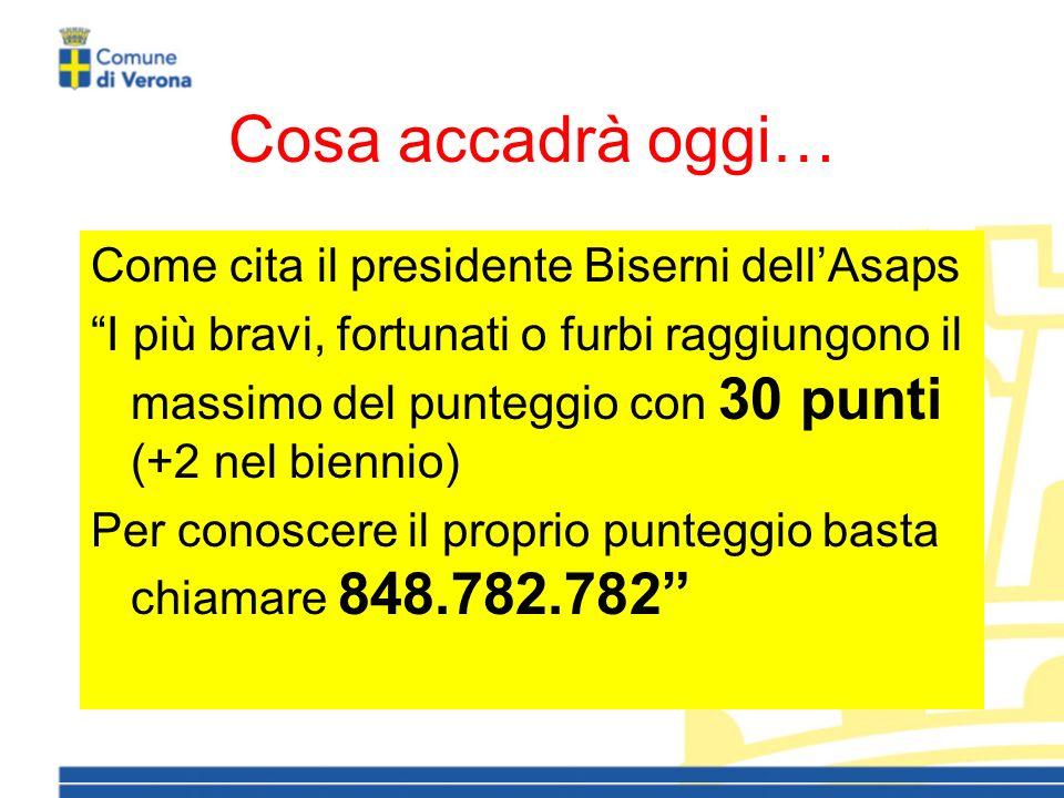 Cosa accadrà oggi… Come cita il presidente Biserni dellAsaps I più bravi, fortunati o furbi raggiungono il massimo del punteggio con 30 punti (+2 nel biennio) Per conoscere il proprio punteggio basta chiamare 848.782.782