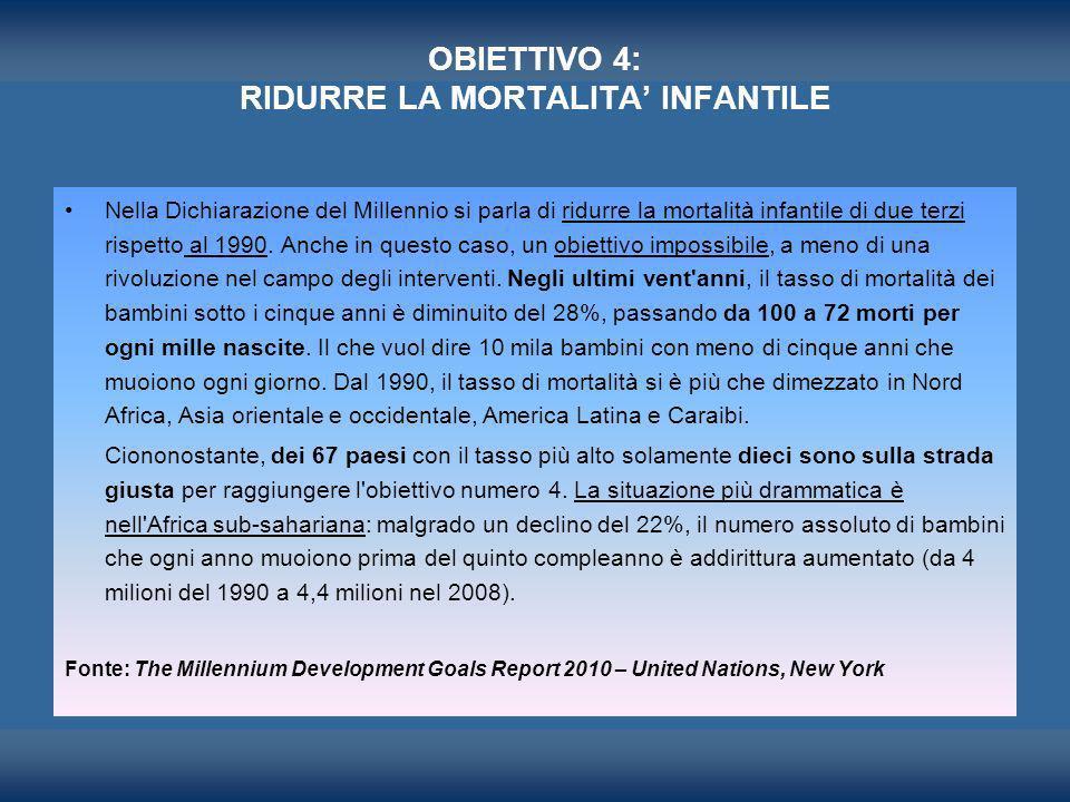 OBIETTIVO 4: RIDURRE LA MORTALITA INFANTILE Nella Dichiarazione del Millennio si parla di ridurre la mortalità infantile di due terzi rispetto al 1990