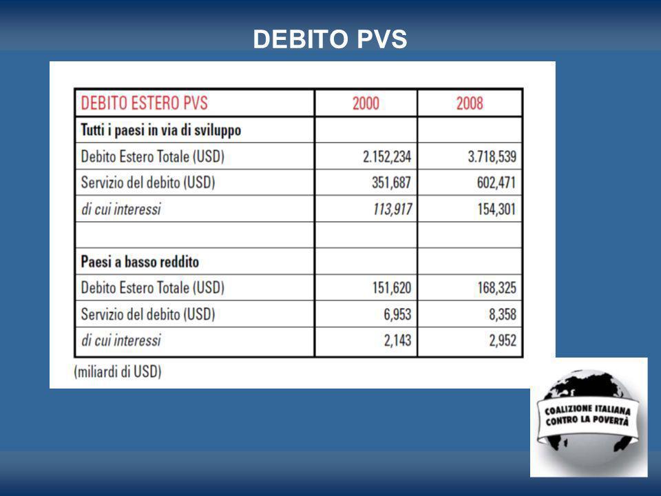 DEBITO PVS