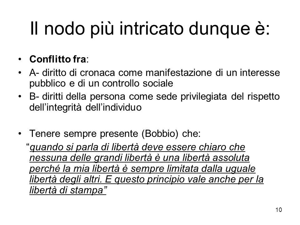 10 Il nodo più intricato dunque è: Conflitto fra: A- diritto di cronaca come manifestazione di un interesse pubblico e di un controllo sociale B- diri