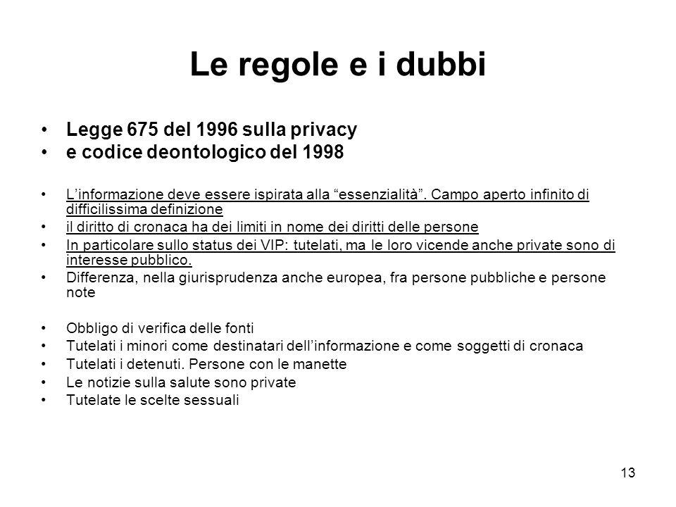 13 Le regole e i dubbi Legge 675 del 1996 sulla privacy e codice deontologico del 1998 Linformazione deve essere ispirata alla essenzialità. Campo ape