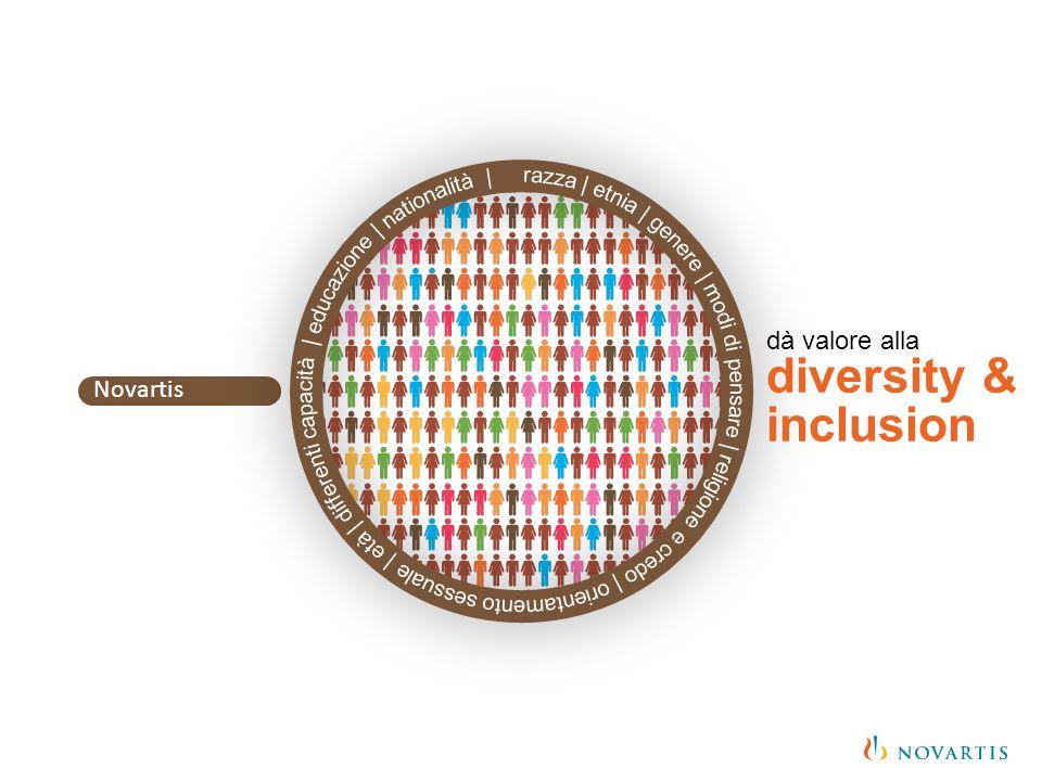 Novartis dà valore alla diversity & inclusion
