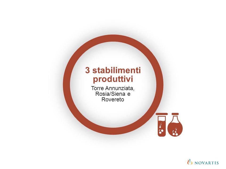 1 polo di ricerca e sviluppo nei vaccini a Siena, punto di riferimento a livello mondiale
