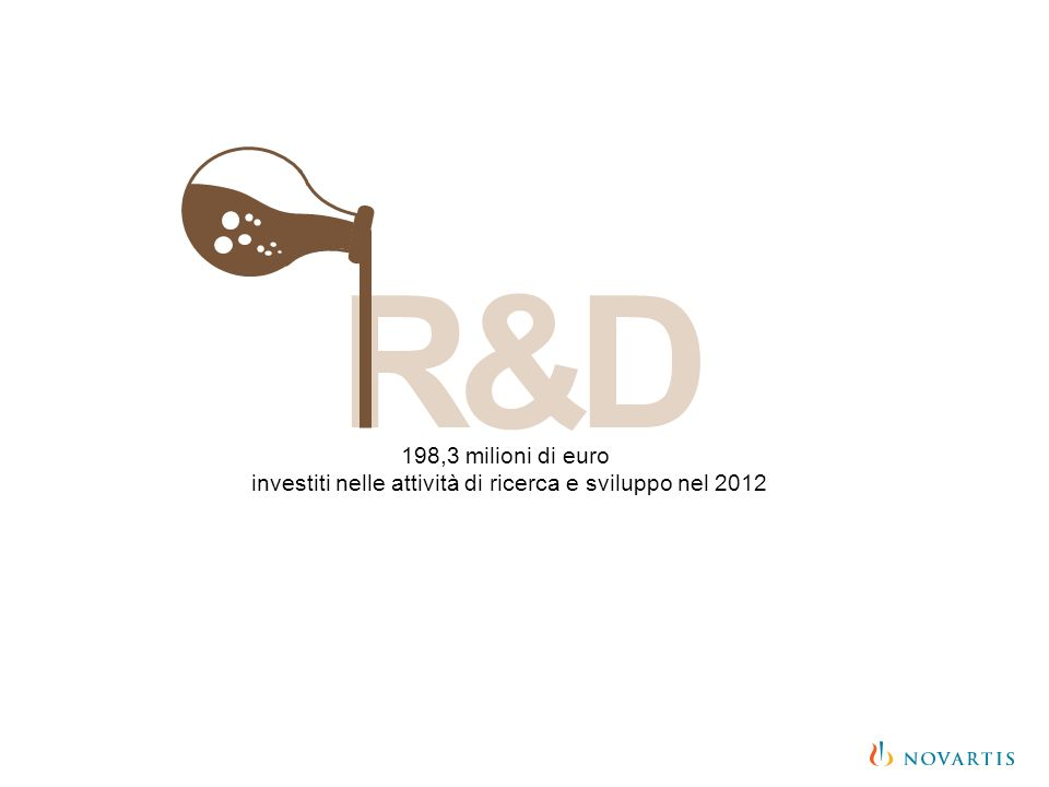35,8 milioni di euro investiti in attività di ricerca clinica 39.460 pazienti coinvolti nelle attività di ricerca 3.537 centri dedicati agli studi clinici condotti o sostenuti da Novartis Italia R&D